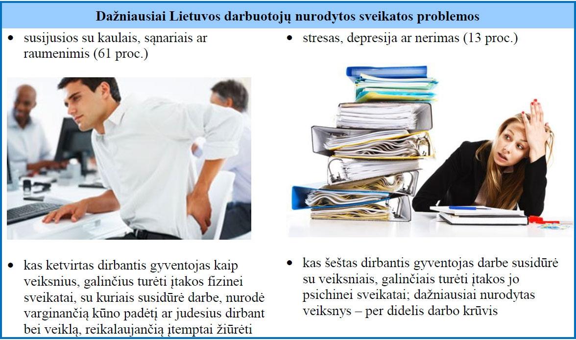 Profesinės ligos