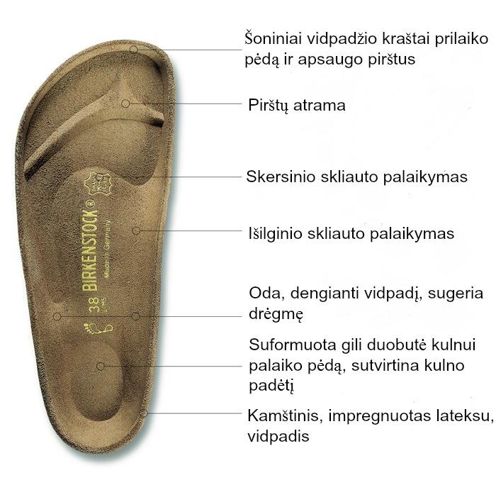 BIRKENSTOCK Sandalų vidpadžių anatominis išformavimas