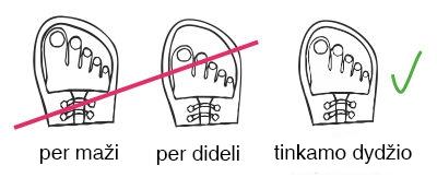 Kaip parinkti batų dydį vaikui
