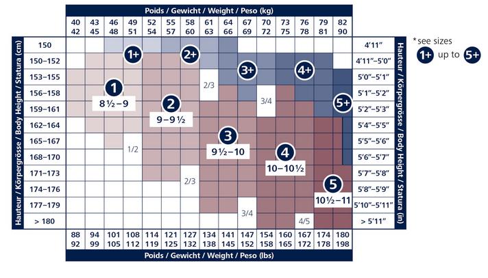 Matavimo lentelė